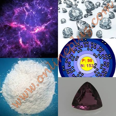 Most Expensive Substances in the World