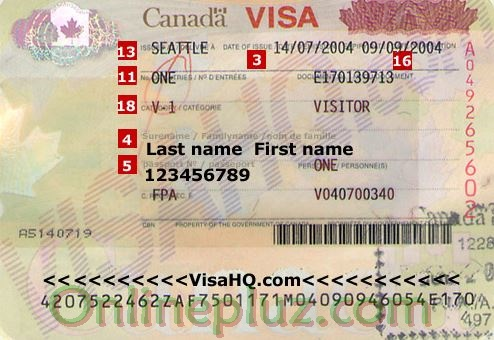 Canadian Visa Lottery Application
