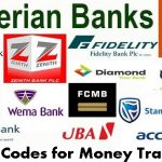 Nigeria Banks USSD Codes for Money Transfer Using Mobile Phone