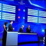 UEFA Champions League Group Stage Draw 2017 | Manchester United Vs Benfica