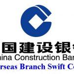 China Construction Bank Overseas Branch Swift Code