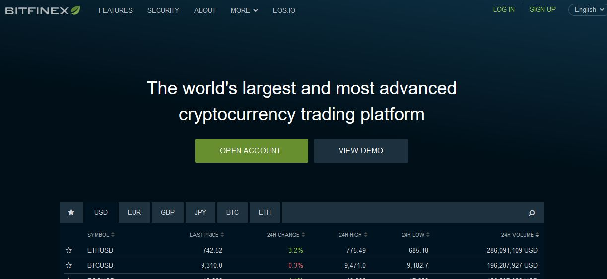 List Of Top 5 Cryptocurrency Exchanges