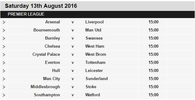 2016-2017 Premier League Fixtures Table