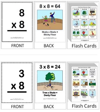 www.Multiplication.com - Free Online Multiplication Games From Multiplication.com