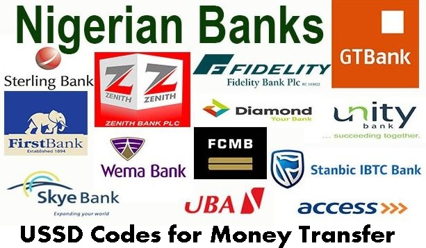 USSD Codes for Money Transfer