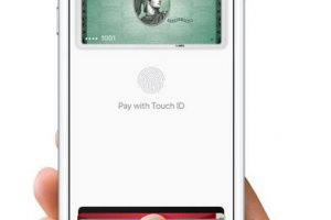 Apple Pay participating banks in Europe