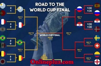 2018 World Cup Quarter-Final Draw