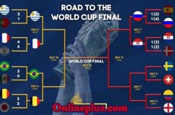 2018 World Cup Quarter-Final Draw