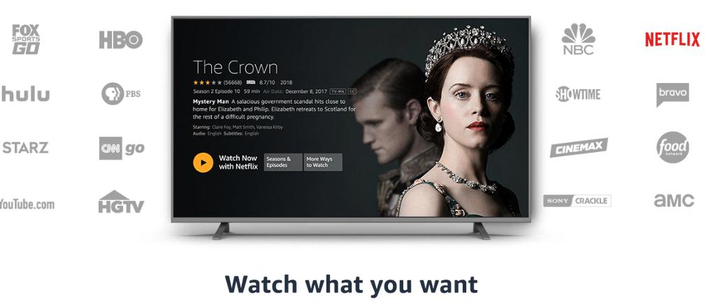 Amazon Fire TV Channels List